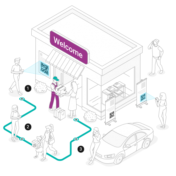 click & collect advies Inretail
